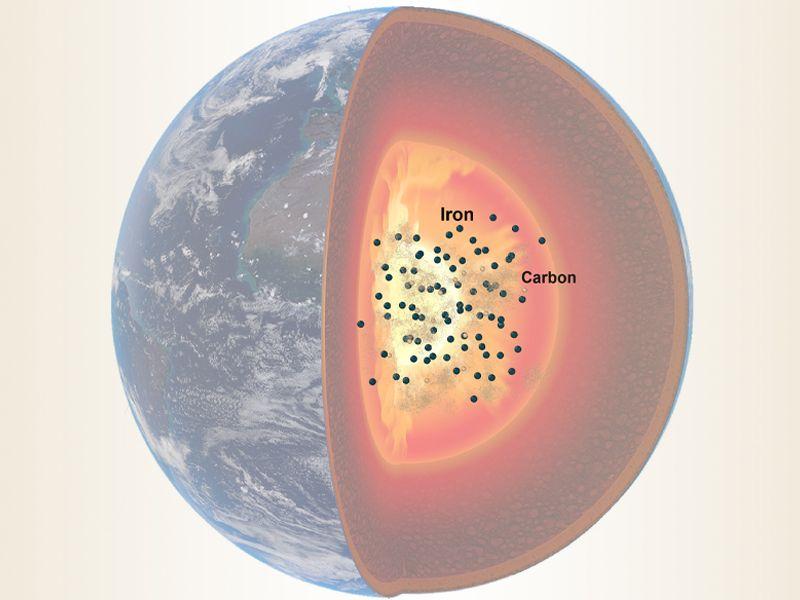 Zemljina-jezgra-vjerojatno-je-najveci-rezervoar-ugljika-na-planetu